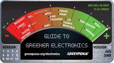 greenpeace guide to greener electronics t Rapport Greenpeace : encore des progrès à faire dans léco conception du high tech !